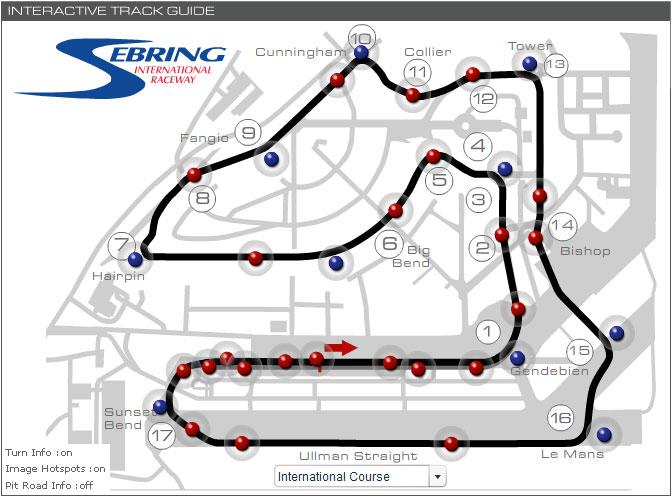 Sebring International Season 1 2013 Sebring_int
